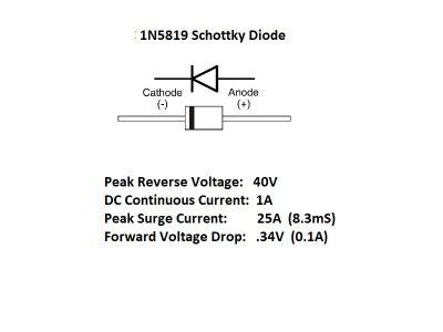 1N5819 Key Details