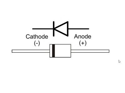 Diode Polarity Markings