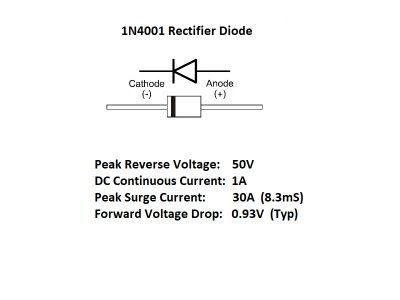 IN4001 Key Details