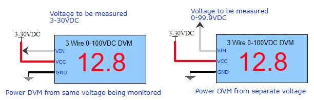 3-Wire DVM Connections