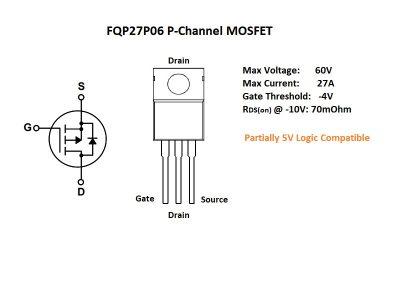 FQP27P06 Key Details