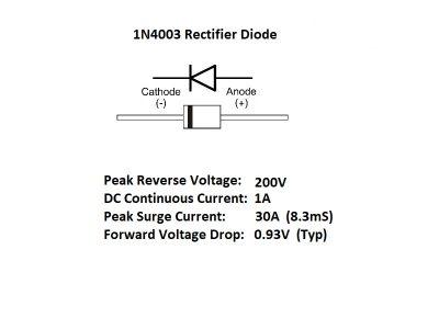 IN4003 Key Details