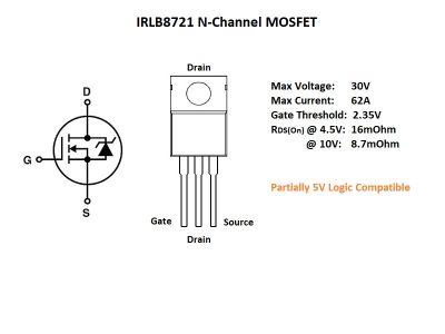 IRLB8721 Key Details