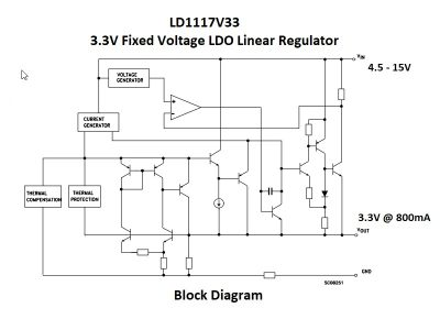 LD1117V33 Block Diagram
