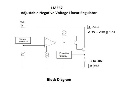 LM337 Block Diagram
