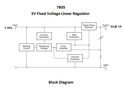 7805 Block Diagram