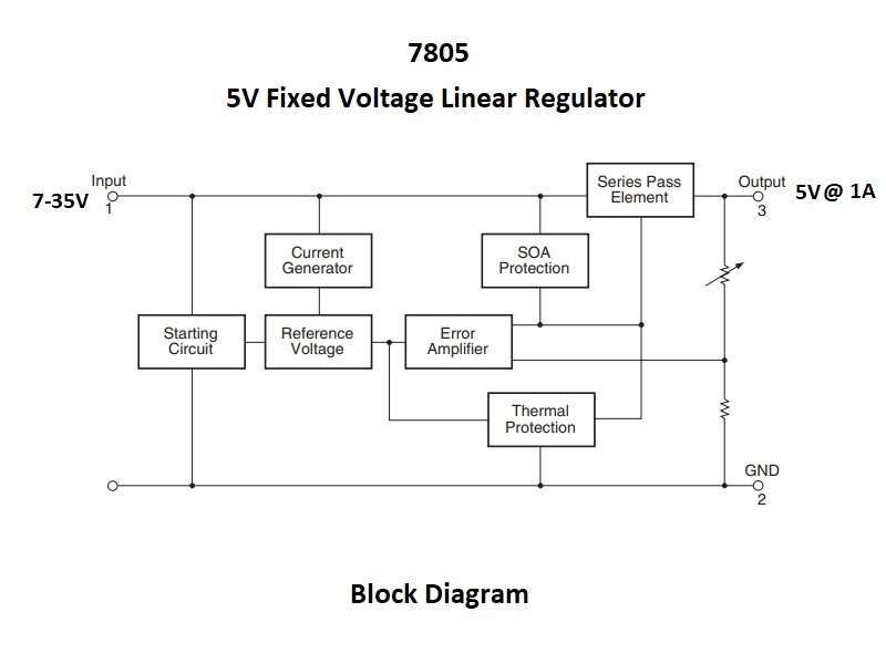 7805 Voltage Regulator 5v    1a