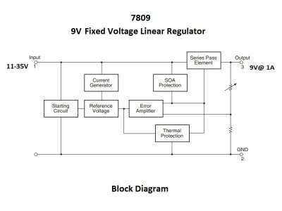 LM7809 Block Diagram