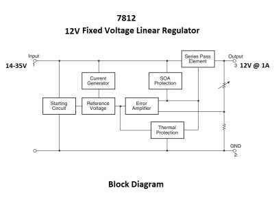 LM7812 Block Diagram