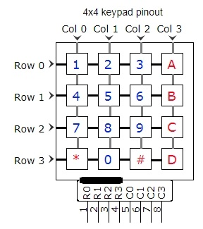 Membrane Keypad 4 x 4 Drawing