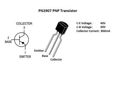 PN2907 Key Details