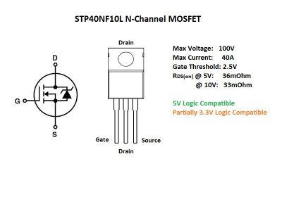 STP40NF10L Key Details