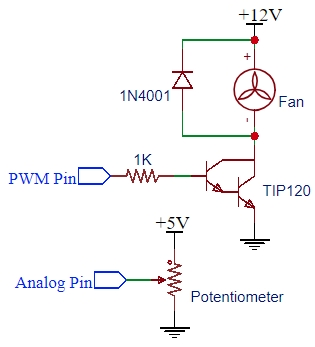 TIP120 Fan PWM Circuit