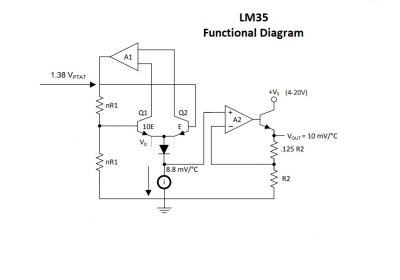LM35 Functional Block Diagram