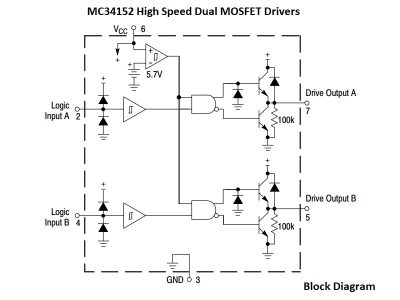 MC34152 Block Diagram