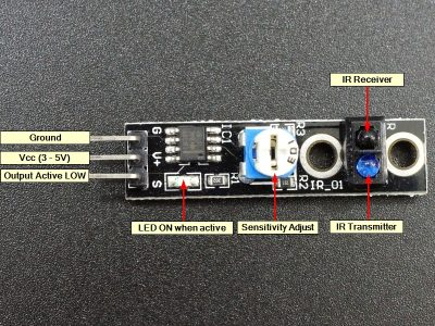 Optical Tracking Module Connections