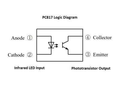 PC817 Logic Diagram