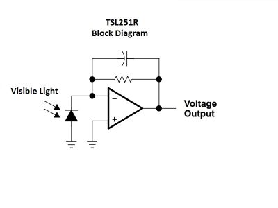 TSL251R Block Diagram