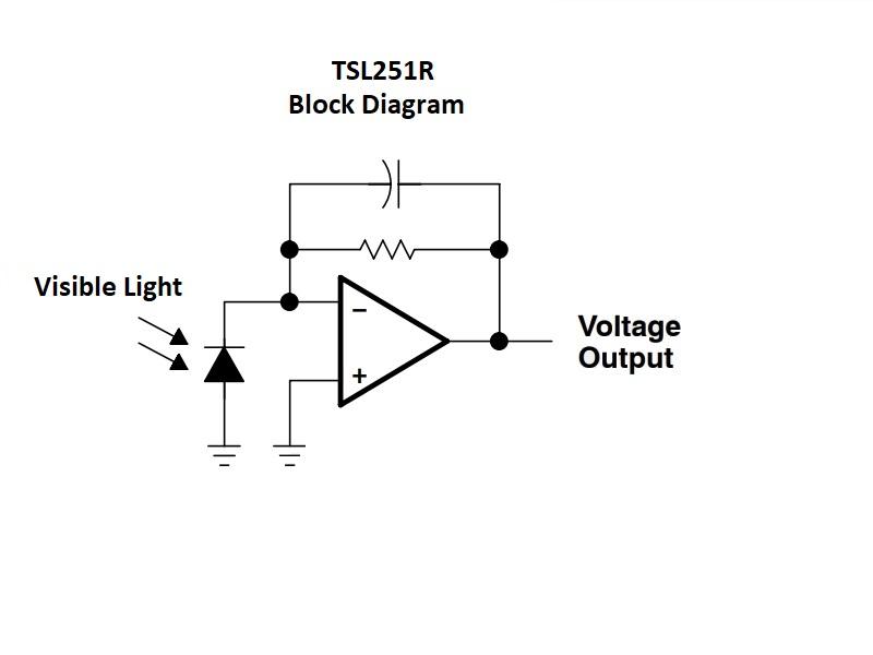 tsl251r light to voltage converter
