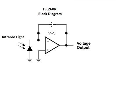 TSL260R Block Diagram