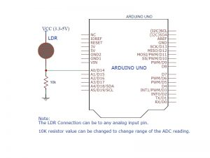 LDR Photoresistor Schematic