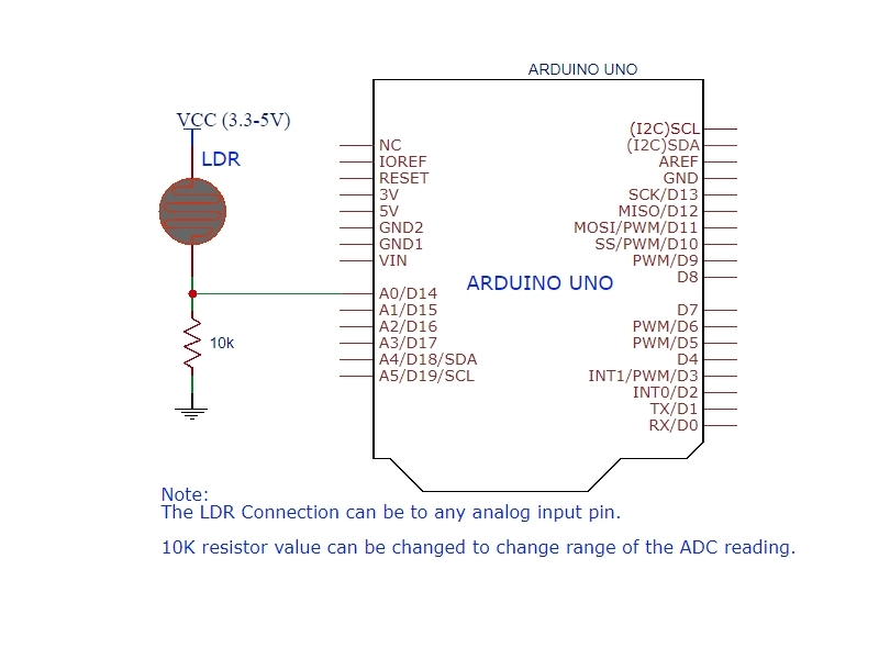 Exelent Ldr Voltage Divider Component - Electrical and Wiring ...