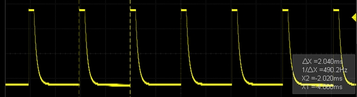 E18-D80NK Optical Output Waveform