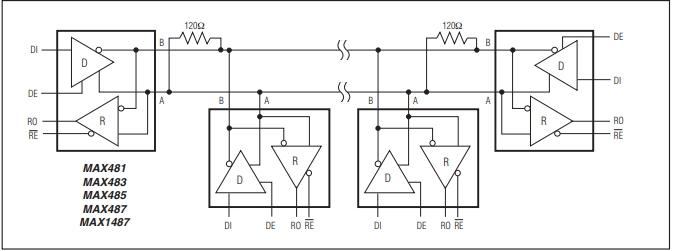 MAX485 Multi-Drop Wiring