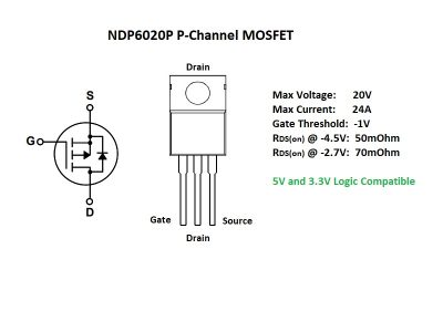 NDP6020P Key Details