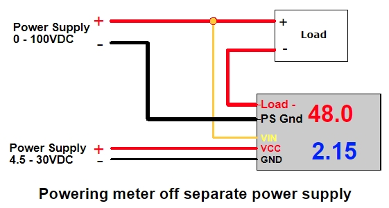 Panel Meter Wiring Different Supply