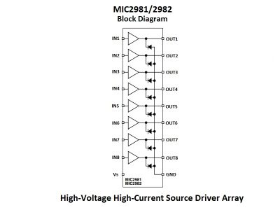 MIC2981 Block Diagram