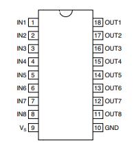MIC2981 Pinout