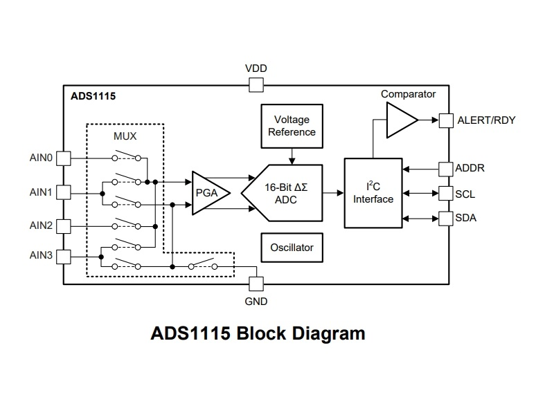 ads1115 4-channel 16-bit adc module
