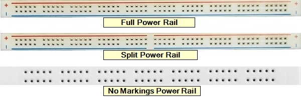 Power Rail Types