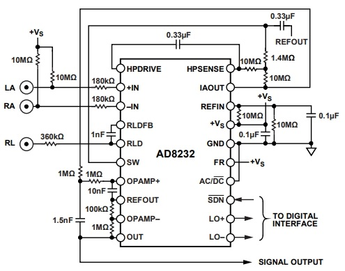 AD8232 Waveform Monitor Schematic