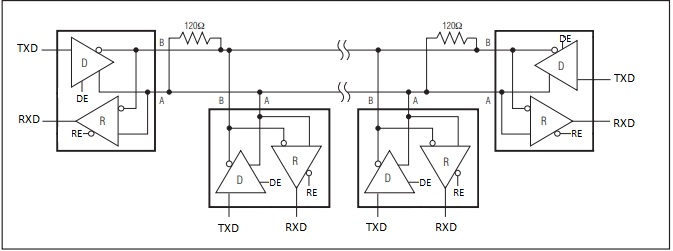RS485 With Auto Direction Control