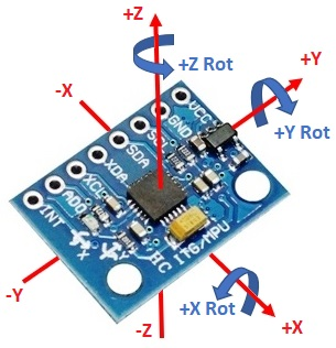 MPU-6050 Accel and Gyro Module - Axis Orientation