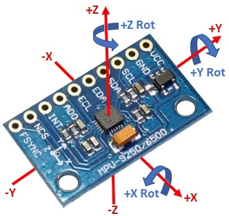 MPU-9250 Accel Gyro and Mag Module - Axis Orientation