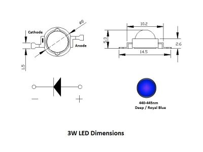 LED 3W Dimensions - Dark Blue