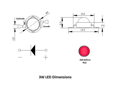 LED 3W Dimensions - Light Red