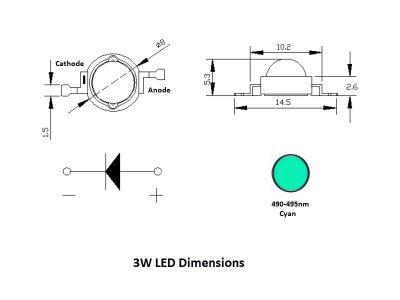 LED 3W Dimensions - Cyan