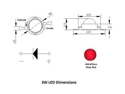 LED 3W Dimensions - Deep Red