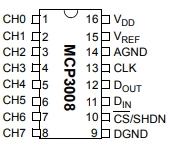 MCP3008 Pinout