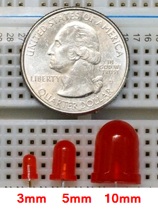 LED Size Comparison