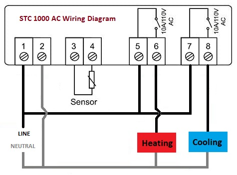 STC-1000 AC Wiring Example