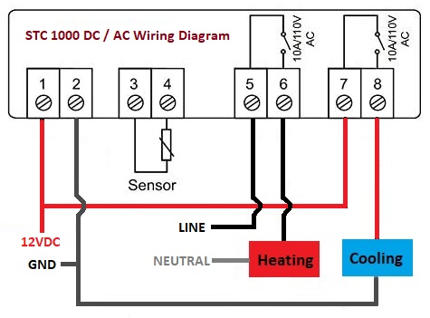 STC-1000 DC AC Wiring Example