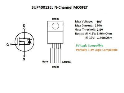 SUP40012EL Key Details