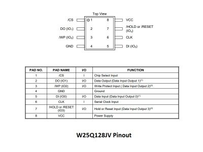 W25Q128JV Flash Memory Pinout