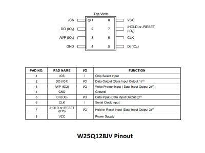 W25Q128JV Flash Memory Pinout