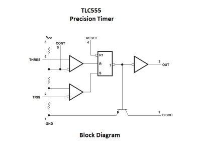 TLC555 Block Diagram